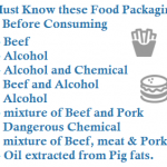 You Must Know these Food Packaging Codes Before Consuming