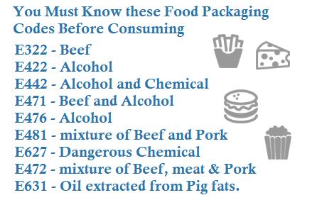 food packaging code e422 e322 e442