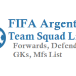 2018 FIFA World Cup Argentina Team Squad